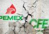 Crece deuda de Pemex y CFE